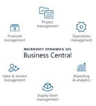 Microsoft Dynamics365 Business Central