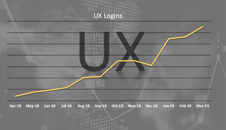 Plex UI Logins